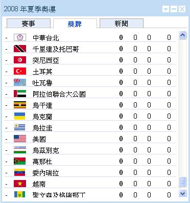 2008 Olympics 2