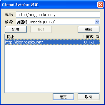 Charset Switcher 3
