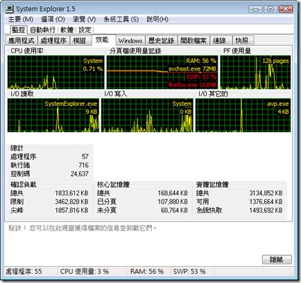 SystemExplorer 資源監視器