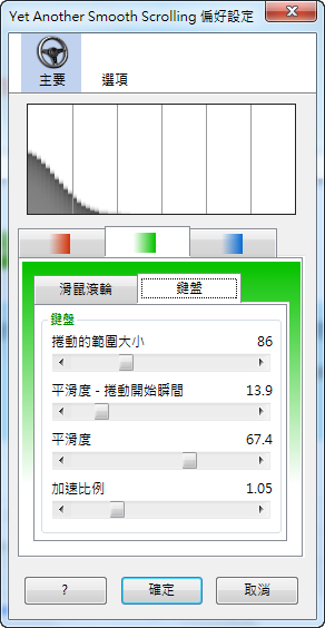 Yet Another Smooth Scrolling - 鍵盤平滑設定