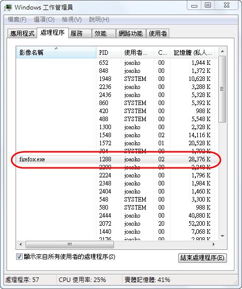 Memory Fox - 使用後的記憶體用量