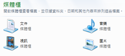 Windows7Libraries.01