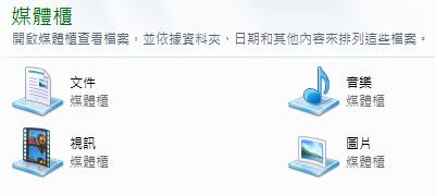 Windows7Libraries.01