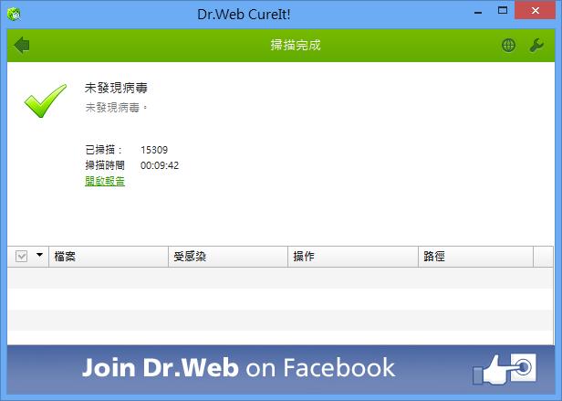 Dr.Web  CureIt! - 掃描完成,未發現病毒